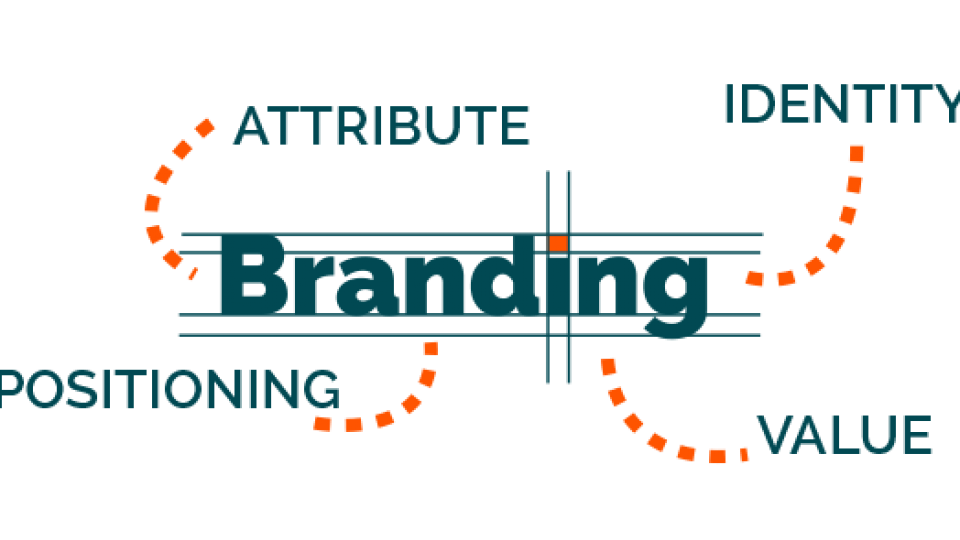 Branding TR8 media