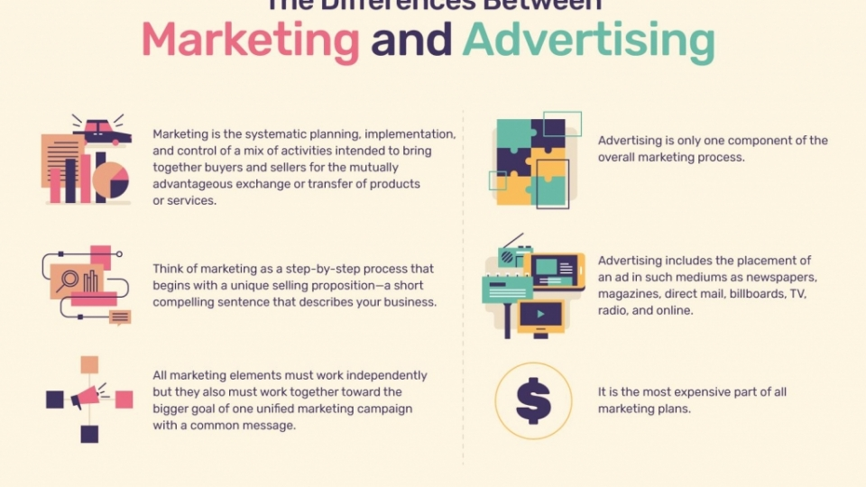 tr8-media-marketing-vs-advertising